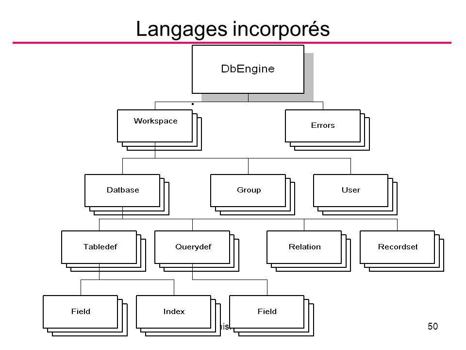 Bogdan Shishedjievв - SQL50 Langages incorporés