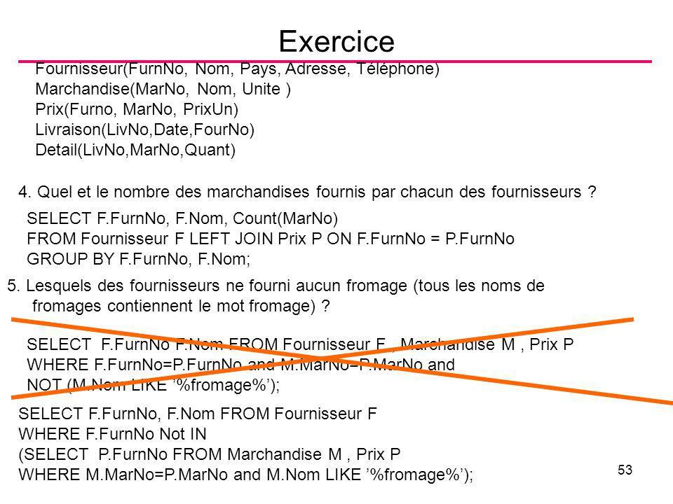 Bogdan Shishedjievв - SQL53 Exercice Fournisseur(FurnNo, Nom, Pays, Adresse, Téléphone) Marchandise(MarNo, Nom, Unite ) Prix(Furno, MarNo, PrixUn) Livraison(LivNo,Date,FourNo) Detail(LivNo,MarNo,Quant) 4.
