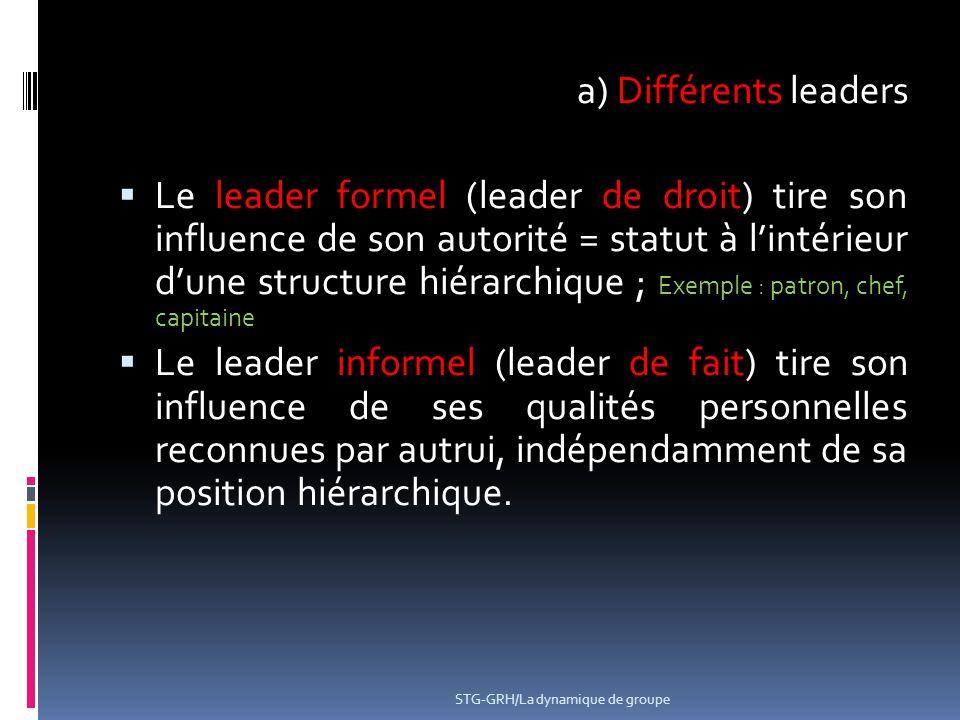 STG-GRH/La dynamique de groupe a) Différents leaders  Le leader formel (leader de droit) tire son influence de son autorité = statut à l'intérieur d'