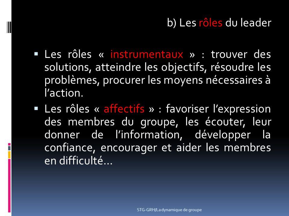 b) Les rôles du leader  Les rôles « instrumentaux » : trouver des solutions, atteindre les objectifs, résoudre les problèmes, procurer les moyens néc