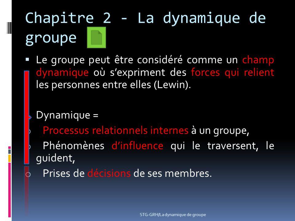 Chapitre 2 - La dynamique de groupe  Le groupe peut être considéré comme un champ dynamique où s'expriment des forces qui relient les personnes entre