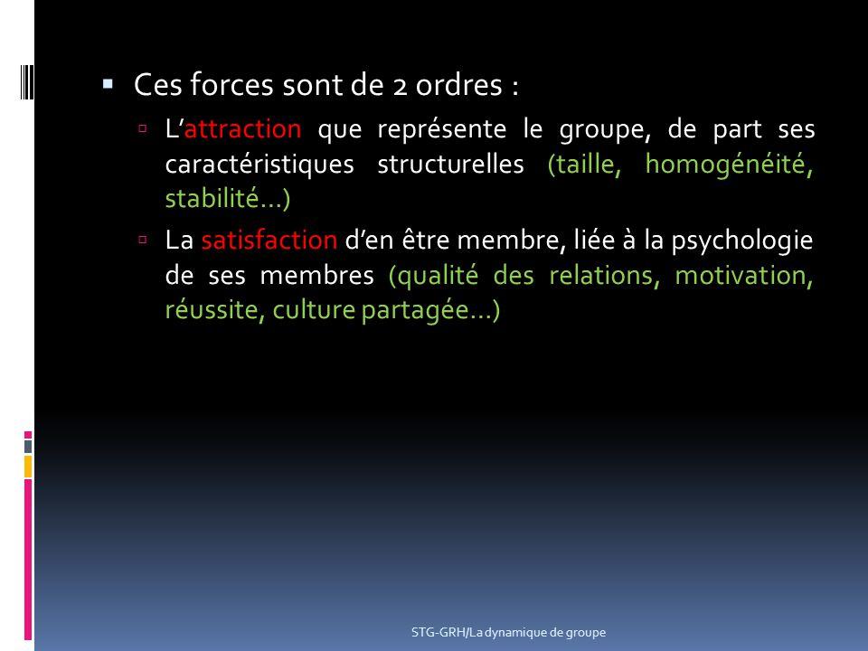 STG-GRH/La dynamique de groupe  Ces forces sont de 2 ordres :  L'attraction que représente le groupe, de part ses caractéristiques structurelles (ta