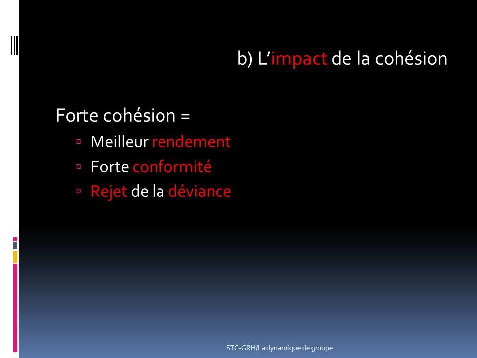 STG-GRH/La dynamique de groupe b) L'impact de la cohésion Forte cohésion =  Meilleur rendement  Forte conformité  Rejet de la déviance