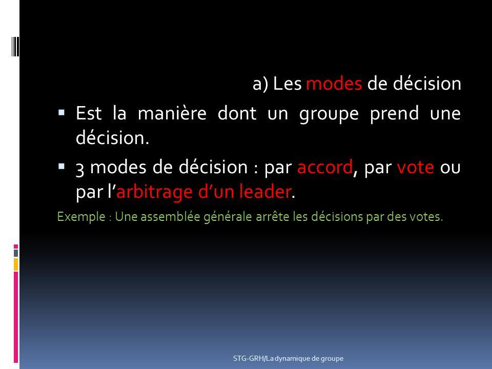 STG-GRH/La dynamique de groupe a) Les modes de décision  Est la manière dont un groupe prend une décision.  3 modes de décision : par accord, par vo