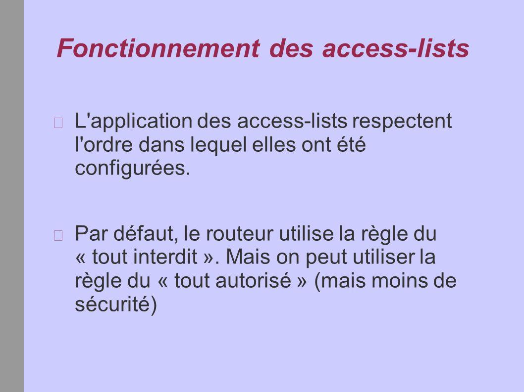 Fonctionnement des access-lists L application des access-lists respectent l ordre dans lequel elles ont été configurées.