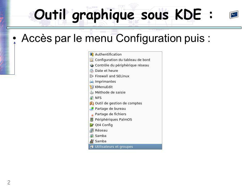 2 Outil graphique sous KDE : Accès par le menu Configuration puis :
