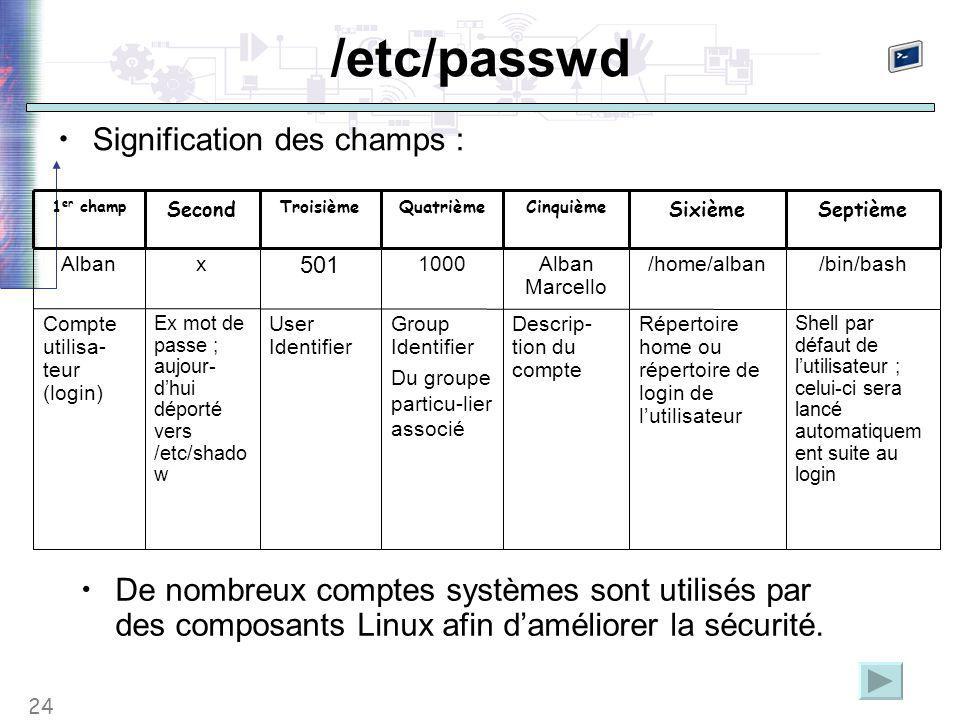 24 /etc/passwd Signification des champs : Shell par défaut de l'utilisateur ; celui-ci sera lancé automatiquem ent suite au login Répertoire home ou répertoire de login de l'utilisateur Descrip- tion du compte Group Identifier Du groupe particu-lier associé User Identifier Ex mot de passe ; aujour- d'hui déporté vers /etc/shado w Compte utilisa- teur (login) /bin/bash/home/albanAlban Marcello 1000 501 xAlban SeptièmeSixième CinquièmeQuatrièmeTroisième Second 1 er champ De nombreux comptes systèmes sont utilisés par des composants Linux afin d'améliorer la sécurité.