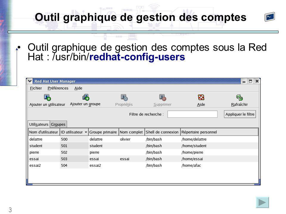 3 Outil graphique de gestion des comptes Outil graphique de gestion des comptes sous la Red Hat : /usr/bin/redhat-config-users