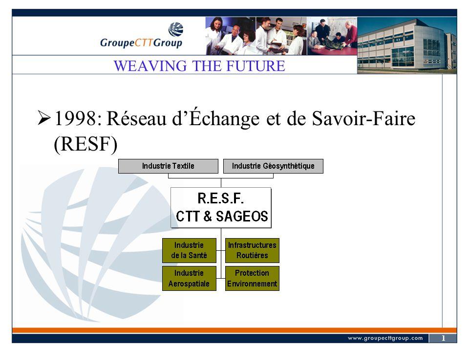 10 WEAVING THE FUTURE  1998: Réseau d'Échange et de Savoir-Faire (RESF)