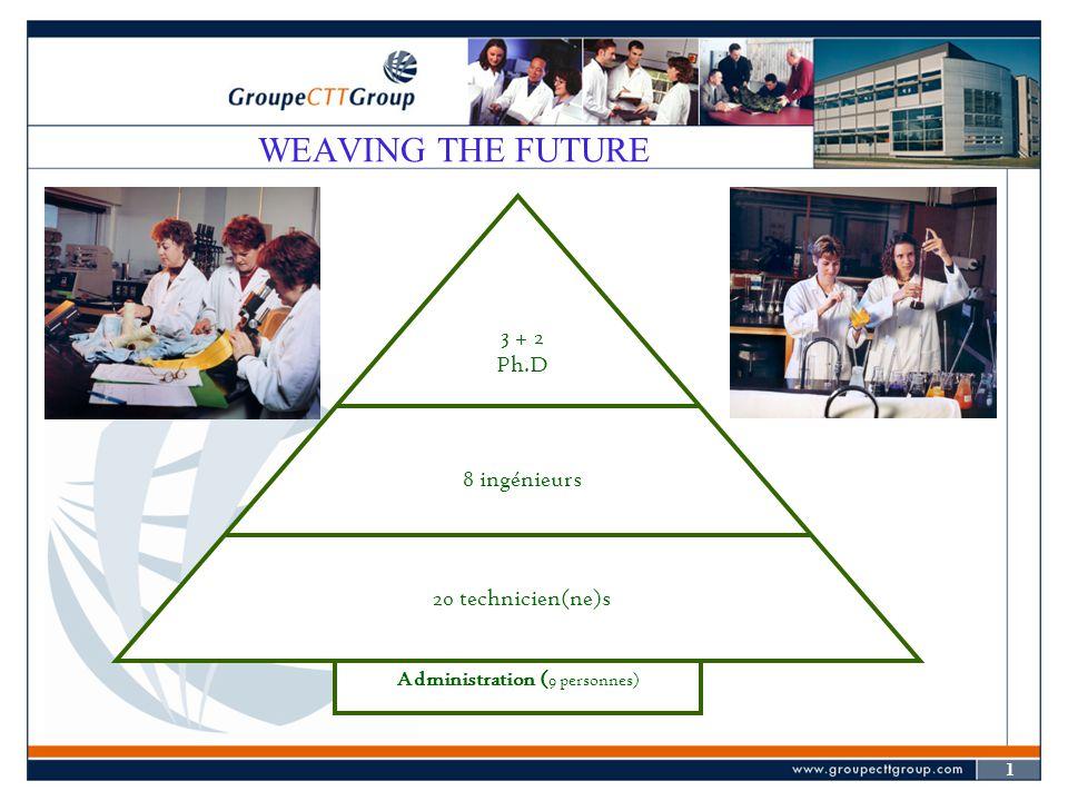 11 WEAVING THE FUTURE Administration ( 9 personnes) 20 technicien(ne)s 8 ingénieurs 3 + 2 Ph.D