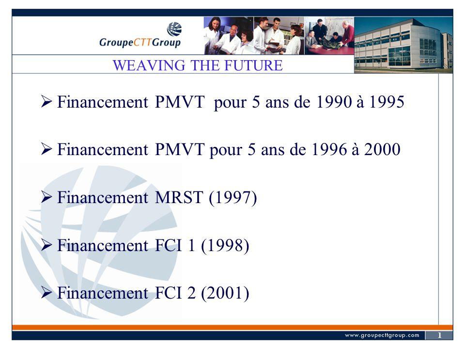 12 WEAVING THE FUTURE  Financement PMVT pour 5 ans de 1990 à 1995  Financement PMVT pour 5 ans de 1996 à 2000  Financement MRST (1997)  Financement FCI 1 (1998)  Financement FCI 2 (2001)