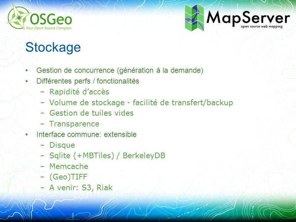 Stockage Gestion de concurrence (génération à la demande) Différentes perfs / fonctionalités –Rapidité d'accès –Volume de stockage - facilité de transfert/backup –Gestion de tuiles vides –Transparence Interface commune: extensible –Disque –Sqlite (+MBTiles) / BerkeleyDB –Memcache –(Geo)TIFF –A venir: S3, Riak