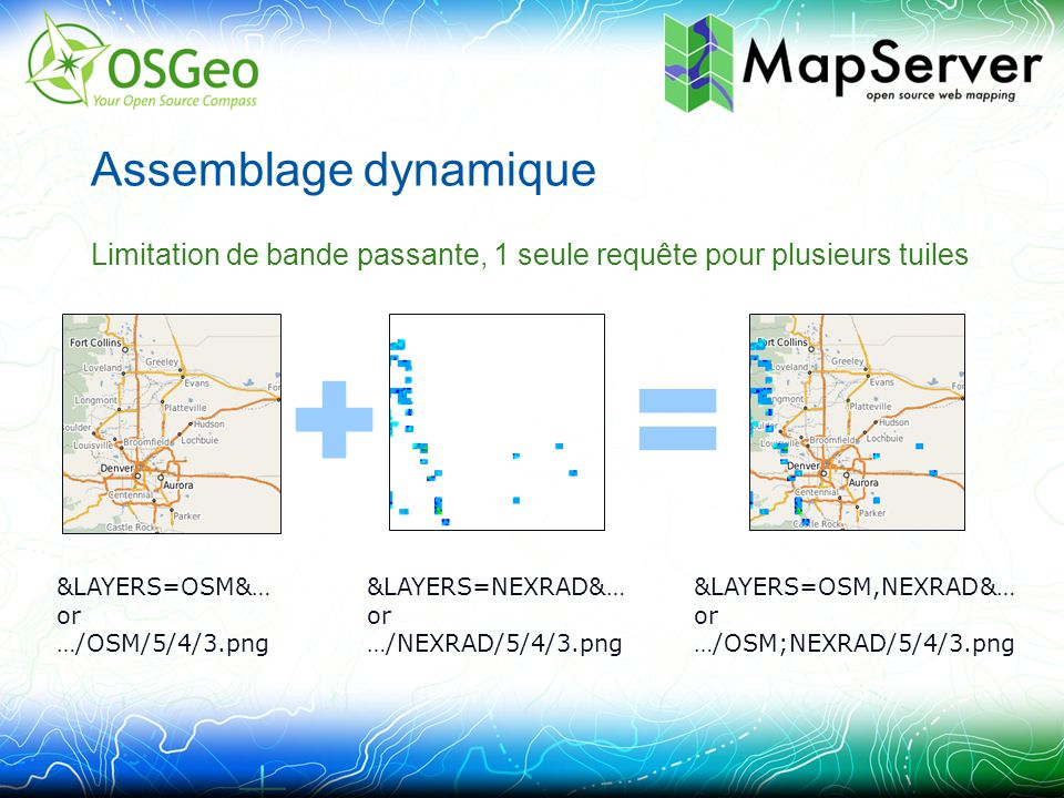 Assemblage dynamique Limitation de bande passante, 1 seule requête pour plusieurs tuiles &LAYERS=OSM&… or …/OSM/5/4/3.png &LAYERS=NEXRAD&… or …/NEXRAD/5/4/3.png &LAYERS=OSM,NEXRAD&… or …/OSM;NEXRAD/5/4/3.png