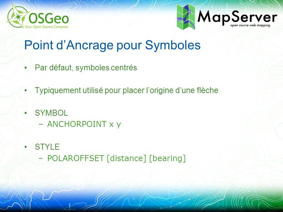 Point d'Ancrage pour Symboles Par défaut, symboles centrés Typiquement utilisé pour placer l'origine d'une flèche SYMBOL –ANCHORPOINT x y STYLE –POLAROFFSET [distance] [bearing]