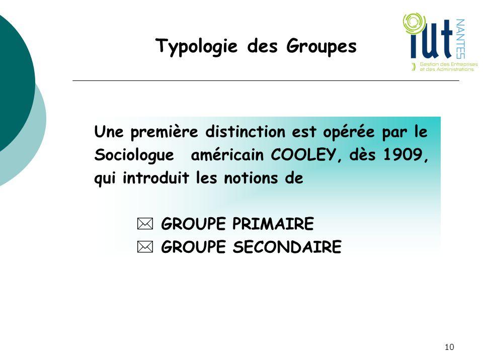 Typologie des Groupes Une première distinction est opérée par le Sociologue américain COOLEY, dès 1909, qui introduit les notions de  GROUPE PRIMAIRE