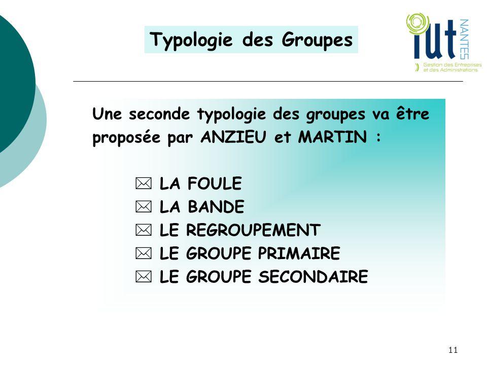 Typologie des Groupes Une seconde typologie des groupes va être proposée par ANZIEU et MARTIN :  LA FOULE  LA BANDE  LE REGROUPEMENT  LE GROUPE PR