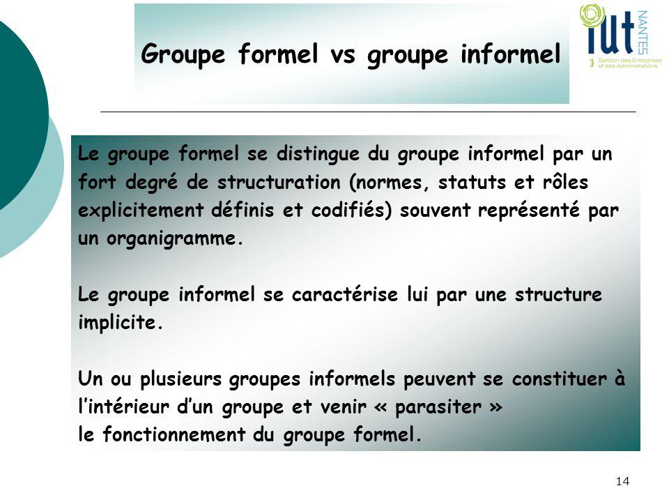 Groupe formel vs groupe informel Le groupe formel se distingue du groupe informel par un fort degré de structuration (normes, statuts et rôles explici