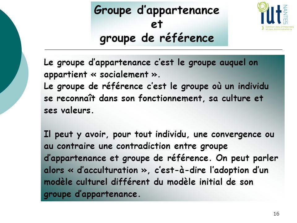 Groupe d'appartenance et groupe de référence Le groupe d'appartenance c'est le groupe auquel on appartient « socialement ». Le groupe de référence c'e