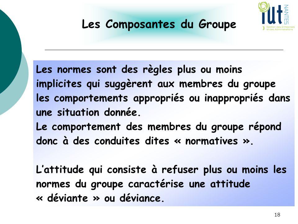 Les Composantes du Groupe Les normes sont des règles plus ou moins implicites qui suggèrent aux membres du groupe les comportements appropriés ou inap