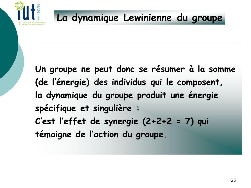 La dynamique Lewinienne du groupe Un groupe ne peut donc se résumer à la somme (de l'énergie) des individus qui le composent, la dynamique du groupe p