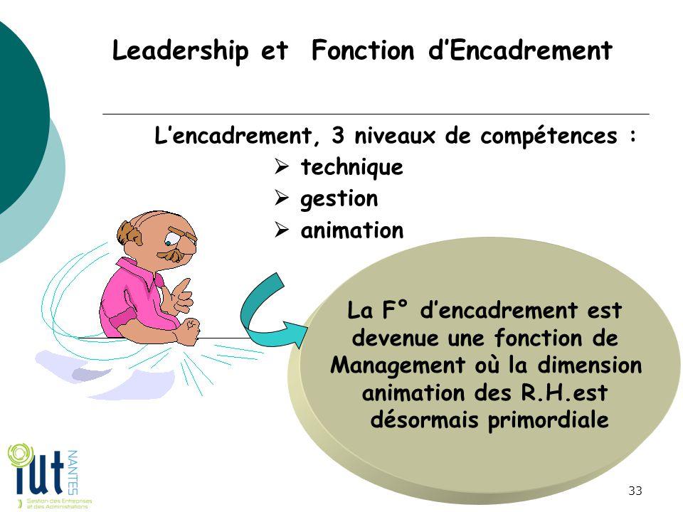 Leadership et Fonction d'Encadrement L'encadrement, 3 niveaux de compétences :  technique  gestion  animation La F° d'encadrement est devenue une f