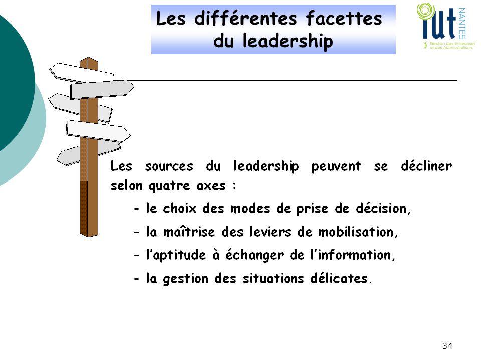 Les différentes facettes du leadership 34