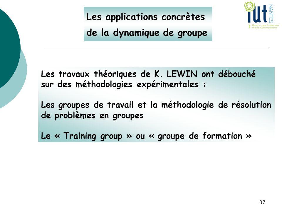Les applications concrètes de la dynamique de groupe Les travaux théoriques de K. LEWIN ont débouché sur des méthodologies expérimentales : Les groupe