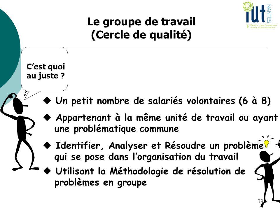 Le groupe de travail (Cercle de qualité)  Un petit nombre de salariés volontaires (6 à 8)  Appartenant à la même unité de travail ou ayant une probl