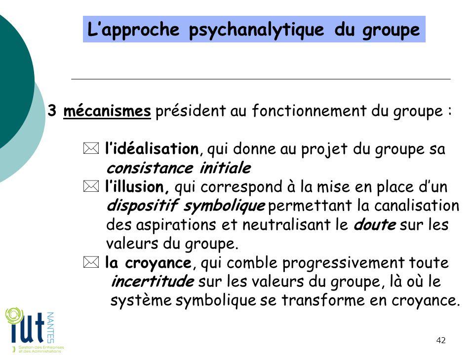 L'approche psychanalytique du groupe 3 mécanismes président au fonctionnement du groupe :  l'idéalisation, qui donne au projet du groupe sa consistan