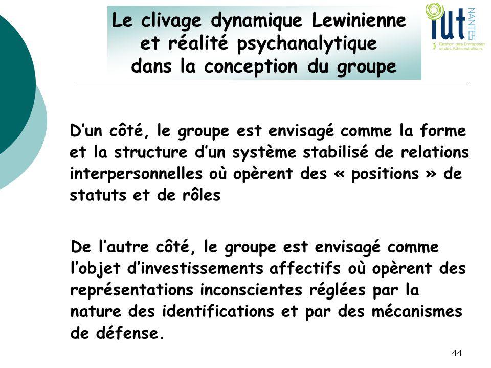 Le clivage dynamique Lewinienne et réalité psychanalytique dans la conception du groupe D'un côté, le groupe est envisagé comme la forme et la structu