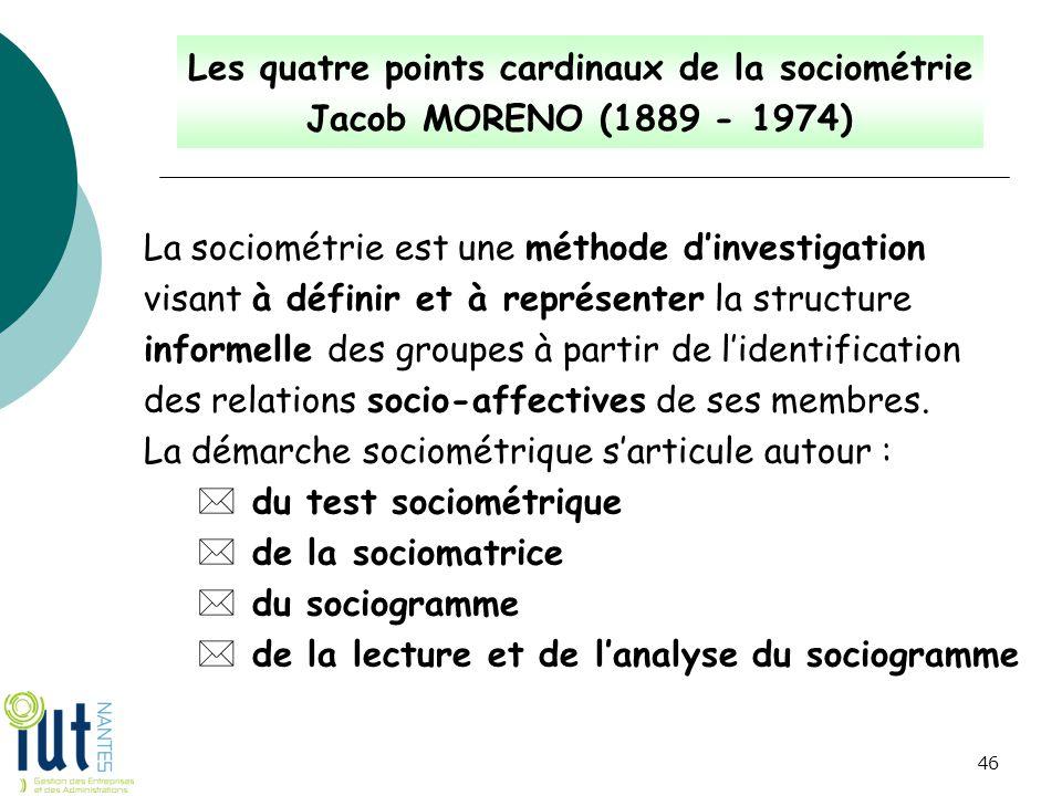 Les quatre points cardinaux de la sociométrie Jacob MORENO (1889 - 1974) La sociométrie est une méthode d'investigation visant à définir et à représen