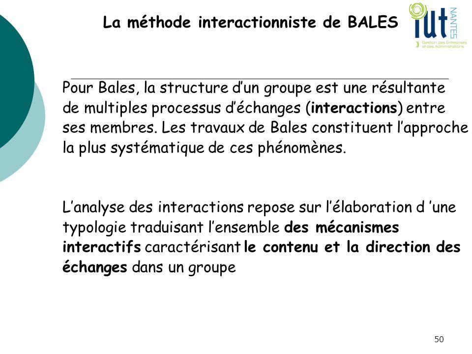 La méthode interactionniste de BALES Pour Bales, la structure d'un groupe est une résultante de multiples processus d'échanges (interactions) entre se