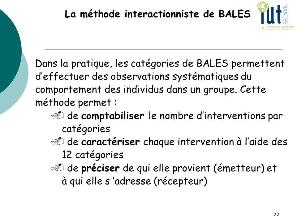La méthode interactionniste de BALES Dans la pratique, les catégories de BALES permettent d'effectuer des observations systématiques du comportement d
