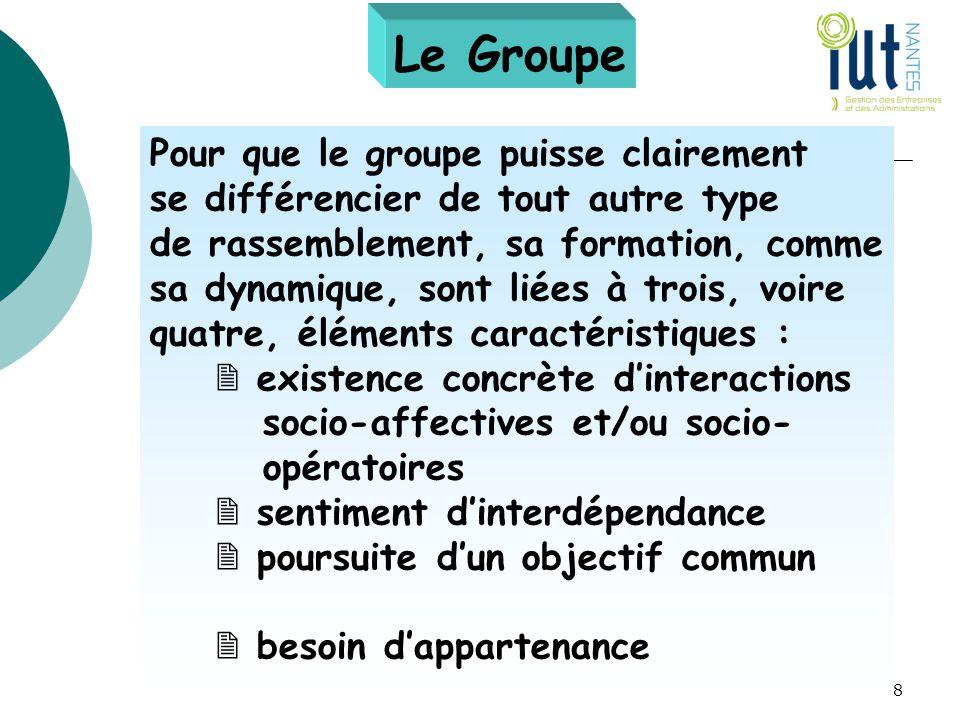 Le Groupe Pour que le groupe puisse clairement se différencier de tout autre type de rassemblement, sa formation, comme sa dynamique, sont liées à tro