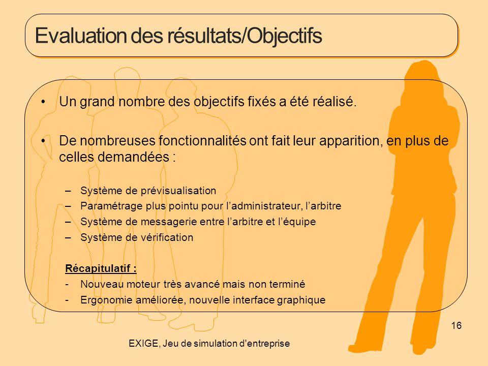 Evaluation des résultats/Objectifs Un grand nombre des objectifs fixés a été réalisé. De nombreuses fonctionnalités ont fait leur apparition, en plus