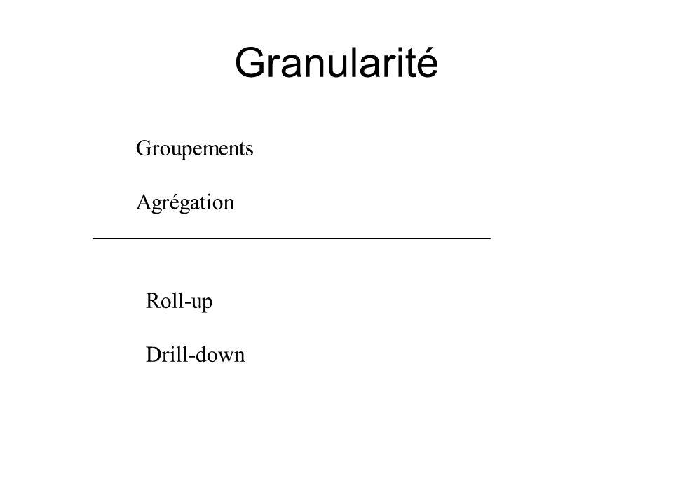 Granularité Roll-up Drill-down Groupements Agrégation