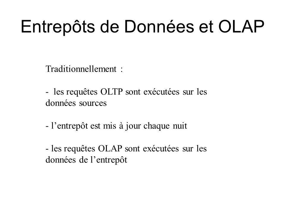 Entrepôts de Données et OLAP Traditionnellement : - les requêtes OLTP sont exécutées sur les données sources - l'entrepôt est mis à jour chaque nuit - les requêtes OLAP sont exécutées sur les données de l'entrepôt