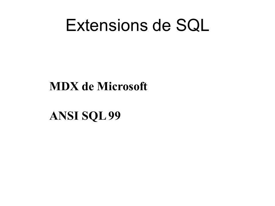 Extensions de SQL MDX de Microsoft ANSI SQL 99