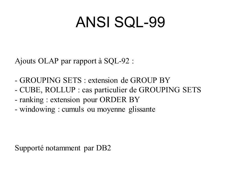 ANSI SQL-99 Ajouts OLAP par rapport à SQL-92 : - GROUPING SETS : extension de GROUP BY - CUBE, ROLLUP : cas particulier de GROUPING SETS - ranking : extension pour ORDER BY - windowing : cumuls ou moyenne glissante Supporté notamment par DB2