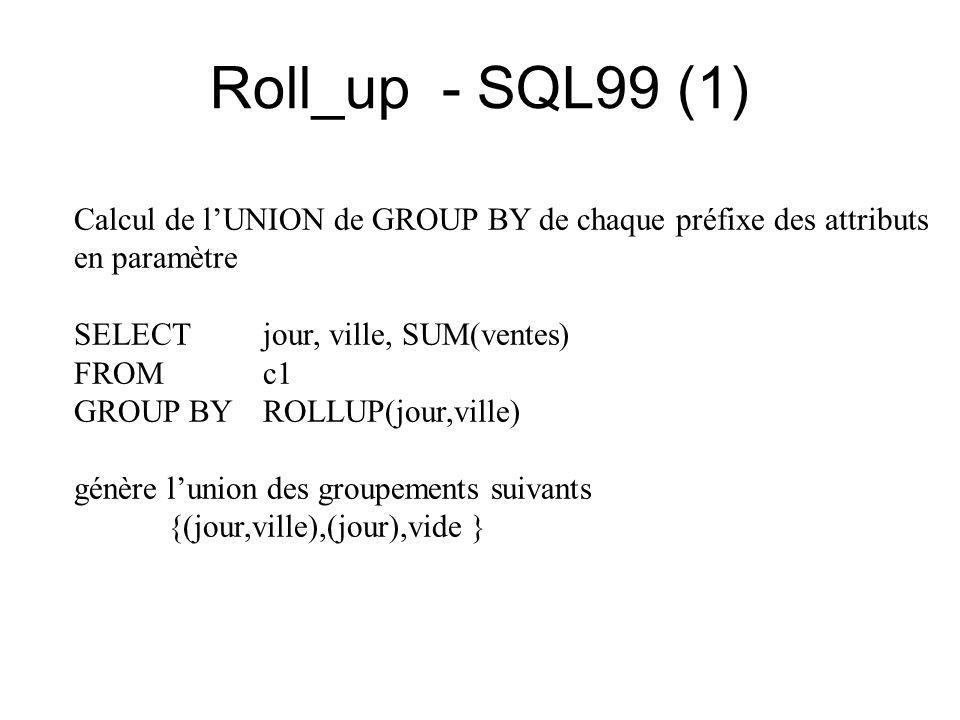 Roll_up - SQL99 (1) Calcul de l'UNION de GROUP BY de chaque préfixe des attributs en paramètre SELECT jour, ville, SUM(ventes) FROM c1 GROUP BY ROLLUP(jour,ville) génère l'union des groupements suivants {(jour,ville),(jour),vide }