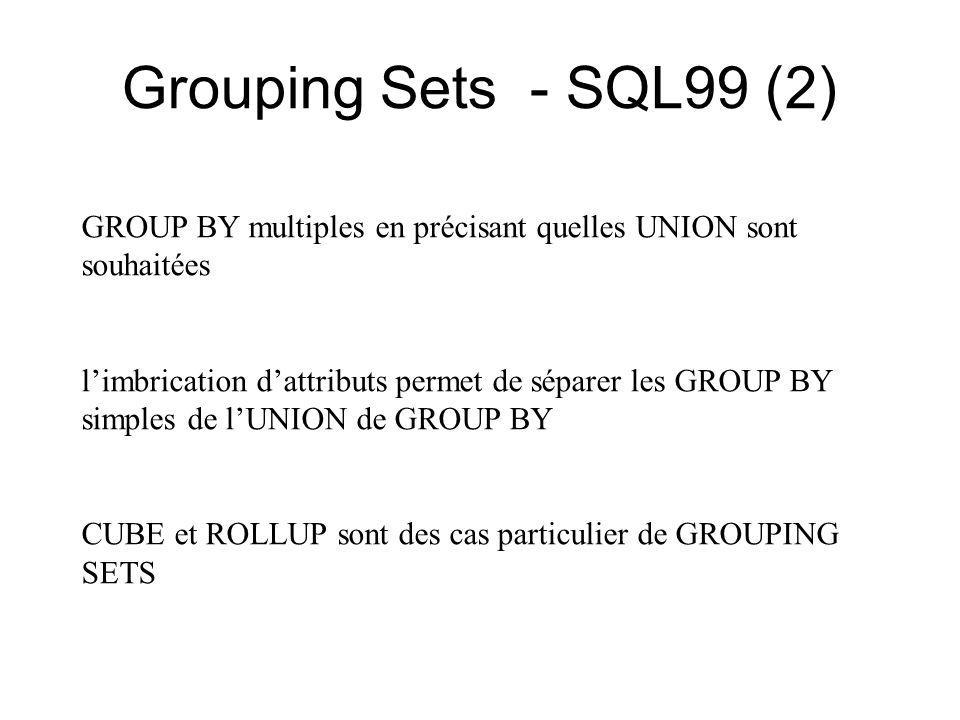 Grouping Sets - SQL99 (2) GROUP BY multiples en précisant quelles UNION sont souhaitées l'imbrication d'attributs permet de séparer les GROUP BY simples de l'UNION de GROUP BY CUBE et ROLLUP sont des cas particulier de GROUPING SETS