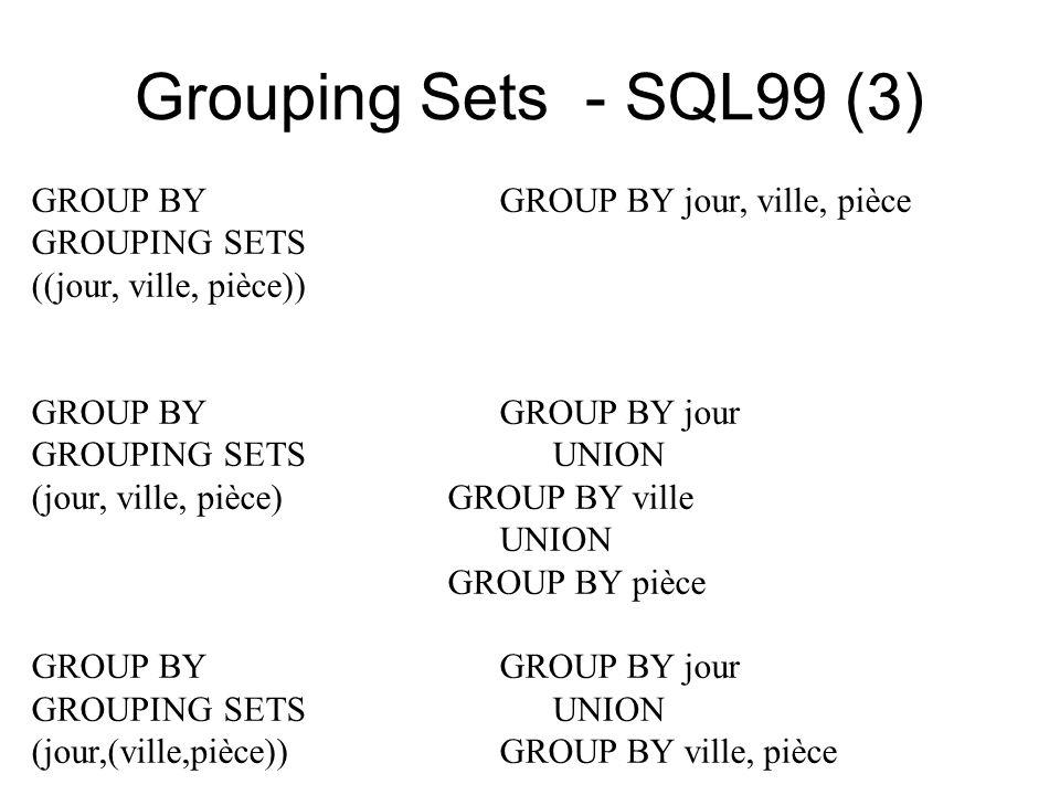 Grouping Sets - SQL99 (3) GROUP BY GROUP BY jour, ville, pièce GROUPING SETS ((jour, ville, pièce)) GROUP BY GROUP BY jour GROUPING SETS UNION (jour,