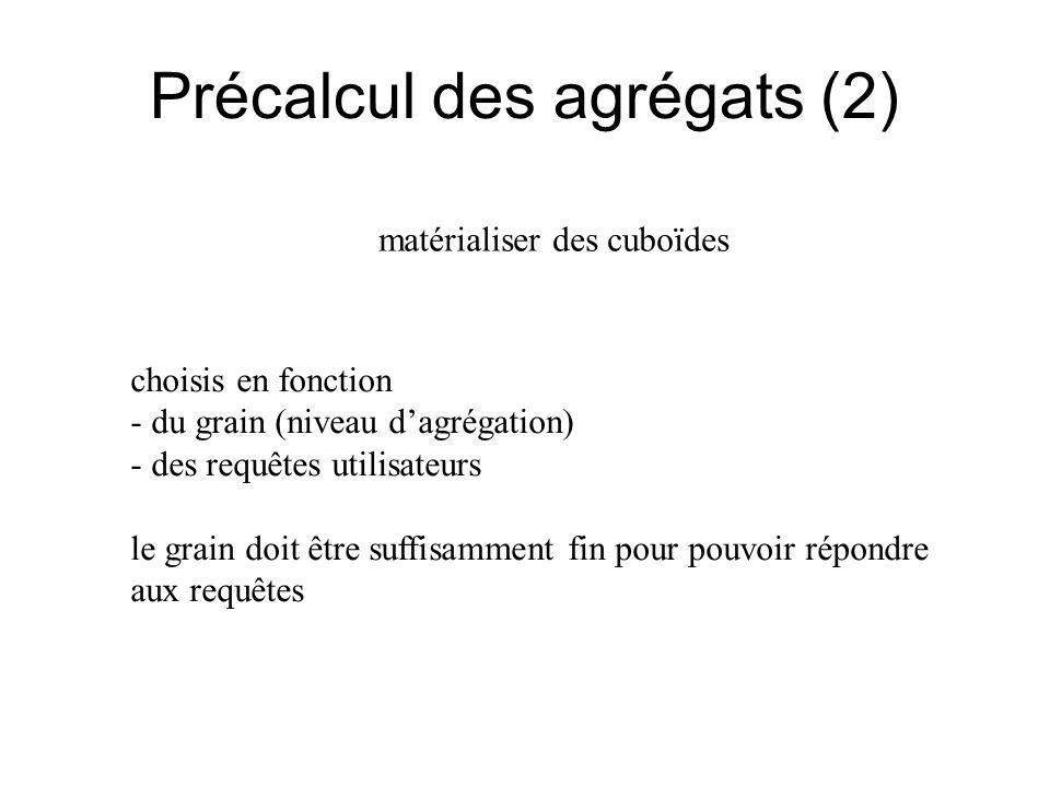 Précalcul des agrégats (2) matérialiser des cuboïdes choisis en fonction - du grain (niveau d'agrégation) - des requêtes utilisateurs le grain doit être suffisamment fin pour pouvoir répondre aux requêtes