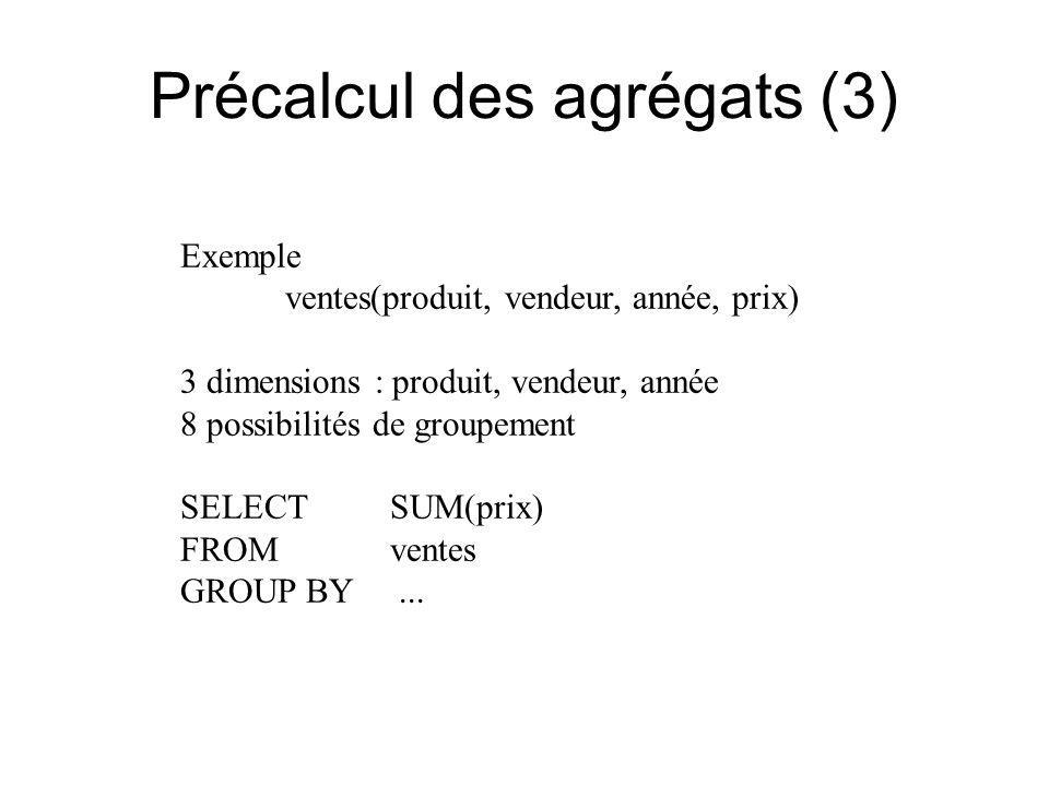 Précalcul des agrégats (3) Exemple ventes(produit, vendeur, année, prix) 3 dimensions : produit, vendeur, année 8 possibilités de groupement SELECT SUM(prix) FROM ventes GROUP BY...