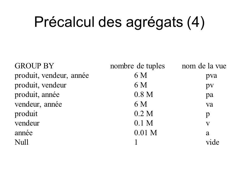 Précalcul des agrégats (4) GROUP BY nombre de tuples nom de la vue produit, vendeur, année 6 M pva produit, vendeur 6 M pv produit, année 0.8 M pa vendeur, année 6 M va produit 0.2 M p vendeur 0.1 M v année 0.01 M a Null1 vide