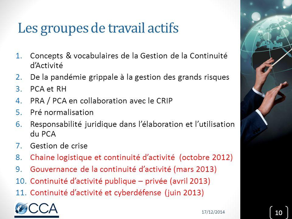 Les groupes de travail actifs 1.Concepts & vocabulaires de la Gestion de la Continuité d'Activité 2.De la pandémie grippale à la gestion des grands ri