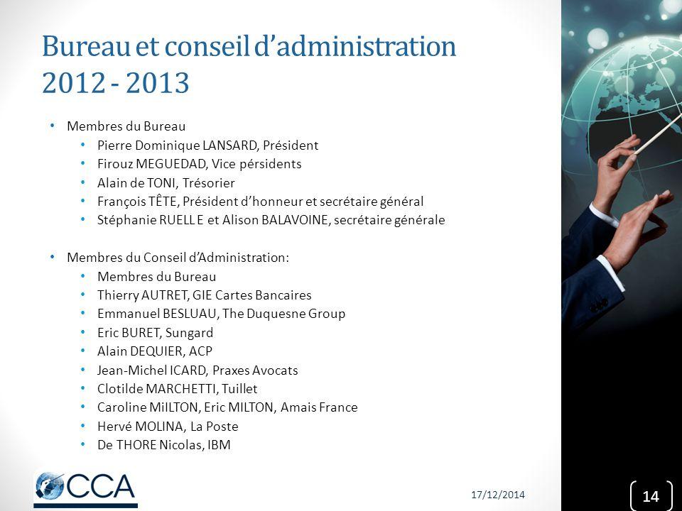 Bureau et conseil d'administration 2012 - 2013 17/12/2014 14 Membres du Bureau Pierre Dominique LANSARD, Président Firouz MEGUEDAD, Vice pérsidents Al