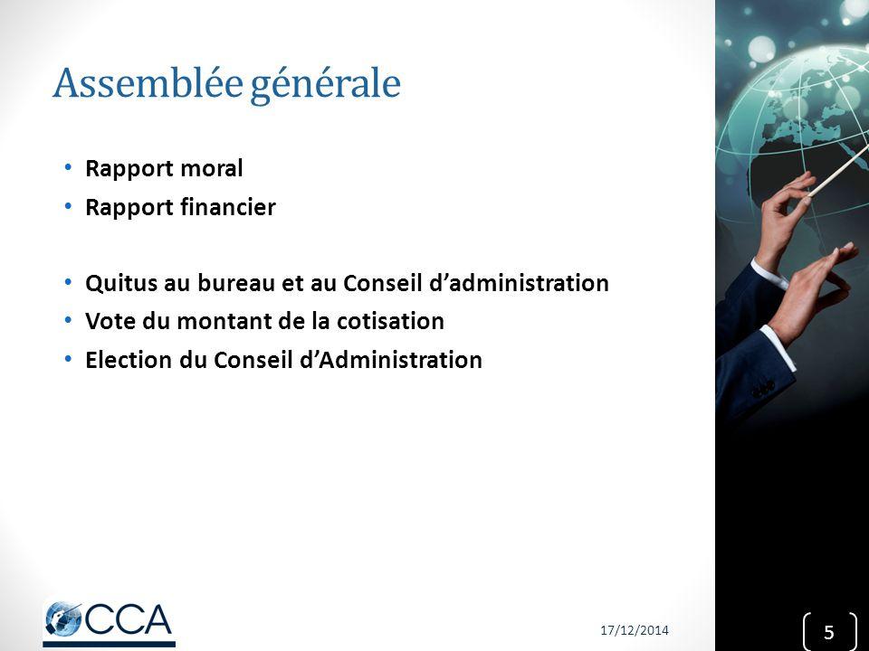 Assemblée générale Rapport moral Rapport financier Quitus au bureau et au Conseil d'administration Vote du montant de la cotisation Election du Consei