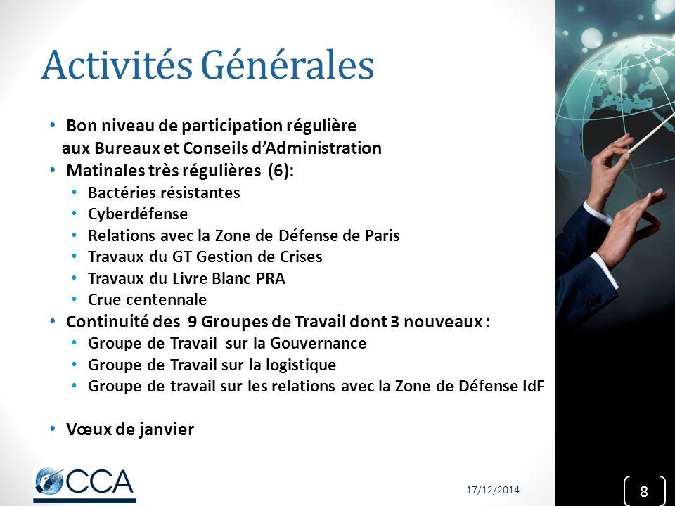 Activités Générales Bon niveau de participation régulière aux Bureaux et Conseils d'Administration Matinales très régulières (6): Bactéries résistante