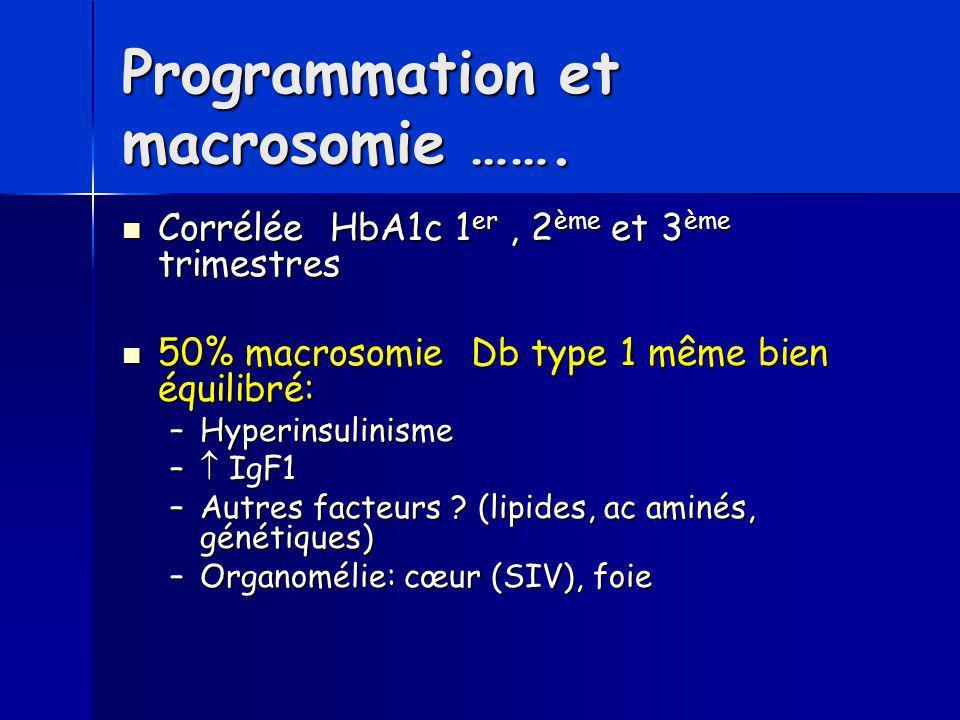 Programmation et macrosomie ……. Corrélée HbA1c 1 er, 2 ème et 3 ème trimestres Corrélée HbA1c 1 er, 2 ème et 3 ème trimestres 50% macrosomie Db type 1